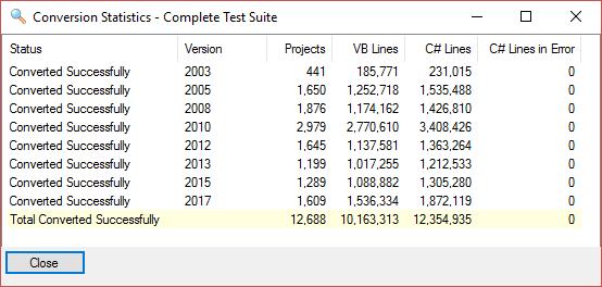 vbconversions50_test